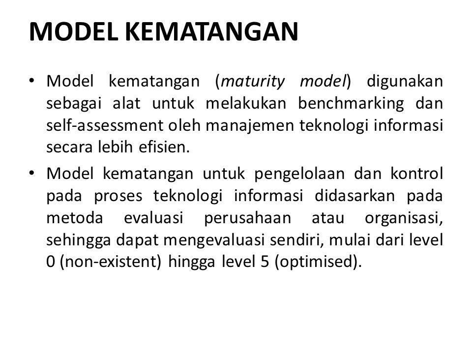 MODEL KEMATANGAN Model kematangan (maturity model) digunakan sebagai alat untuk melakukan benchmarking dan self-assessment oleh manajemen teknologi informasi secara lebih efisien.