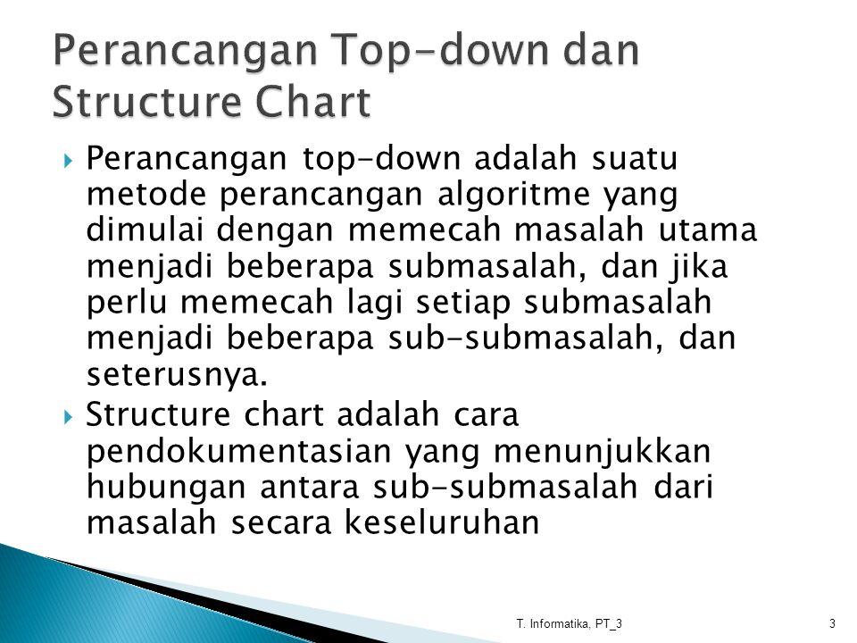  Perancangan top-down adalah suatu metode perancangan algoritme yang dimulai dengan memecah masalah utama menjadi beberapa submasalah, dan jika perlu
