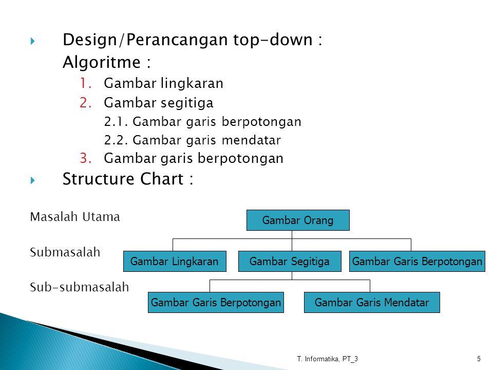  Design/Perancangan top-down : Algoritme : 1.Gambar lingkaran 2.Gambar segitiga 2.1. Gambar garis berpotongan 2.2. Gambar garis mendatar 3.Gambar gar