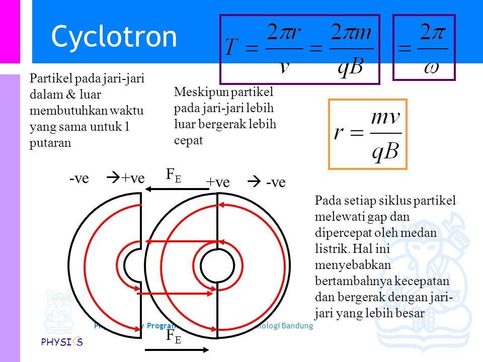 Physics Study Program - FMIPA | Institut Teknologi Bandung PHYSI S Cyclotron Ingat rumus untuk jari-jari partikel bermuatan yang bergerak dan medan magnetik serba sama sehingga Ini adalah frekuensi sudut dimana partikel bergerak melingkar (spiral) dalam medan magnetik serba sama yang dikenal sebagai frekuensi cyclotron.