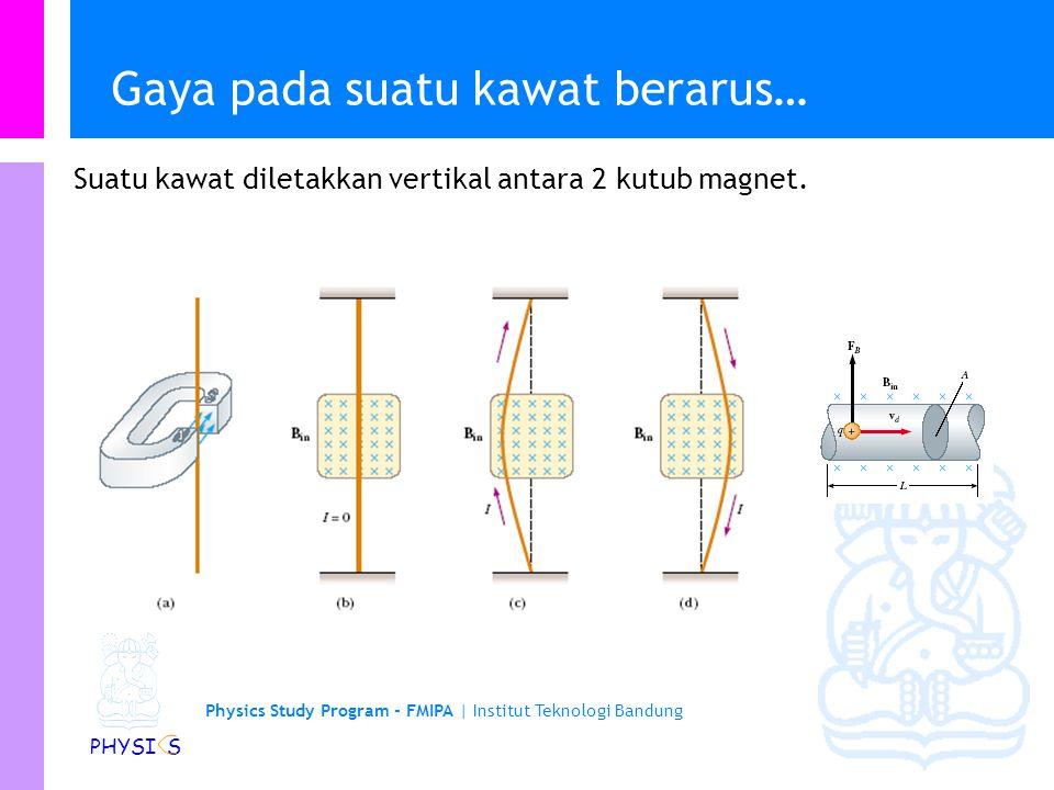 Physics Study Program - FMIPA | Institut Teknologi Bandung PHYSI S Gaya pada suatu kawat berarus Sebuah kawat berarus terdiri dari partikel bermuatan yang bergerak sehingga tiap partikel akan mengalami gaya berikut.