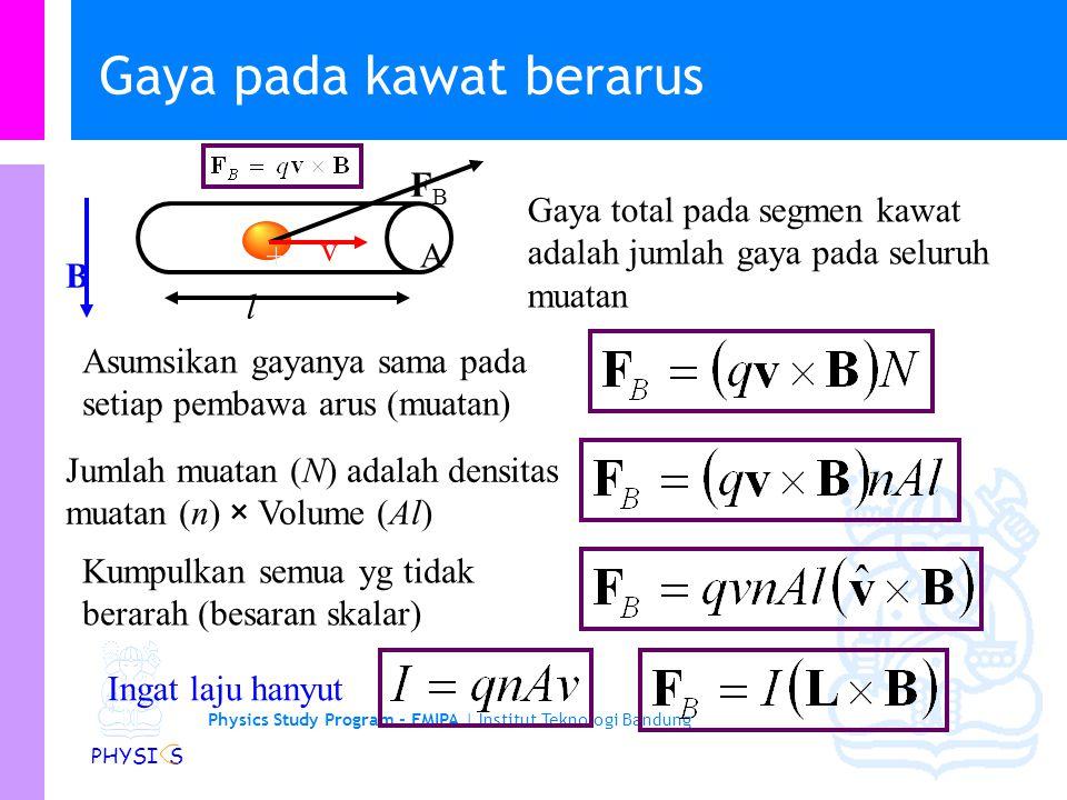 Physics Study Program - FMIPA | Institut Teknologi Bandung PHYSI S Gaya pada suatu kawat berarus… Suatu kawat diletakkan vertikal antara 2 kutub magnet.