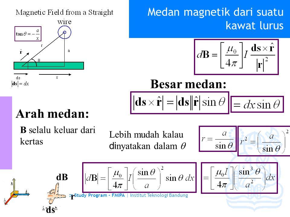 Physics Study Program - FMIPA | Institut Teknologi Bandung PHYSI S Medan magnetik dari suatu kawat lurus a ds x  r x Tanda (-) karena terletak pada sb-x negatif
