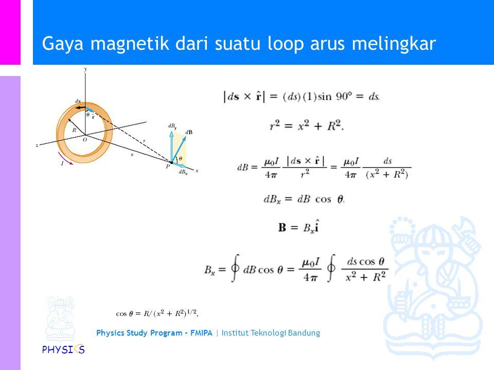 Physics Study Program - FMIPA | Institut Teknologi Bandung PHYSI S Gaya magnetik dari suatu loop arus melingkar Tinjau suatu loop kawat melingkar dengan jari-jari R yang terletak pada bidang-yz dan membawa arus I, seperti pada gambar.
