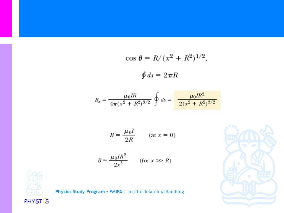 Physics Study Program - FMIPA | Institut Teknologi Bandung PHYSI S Gaya magnetik dari suatu loop arus melingkar