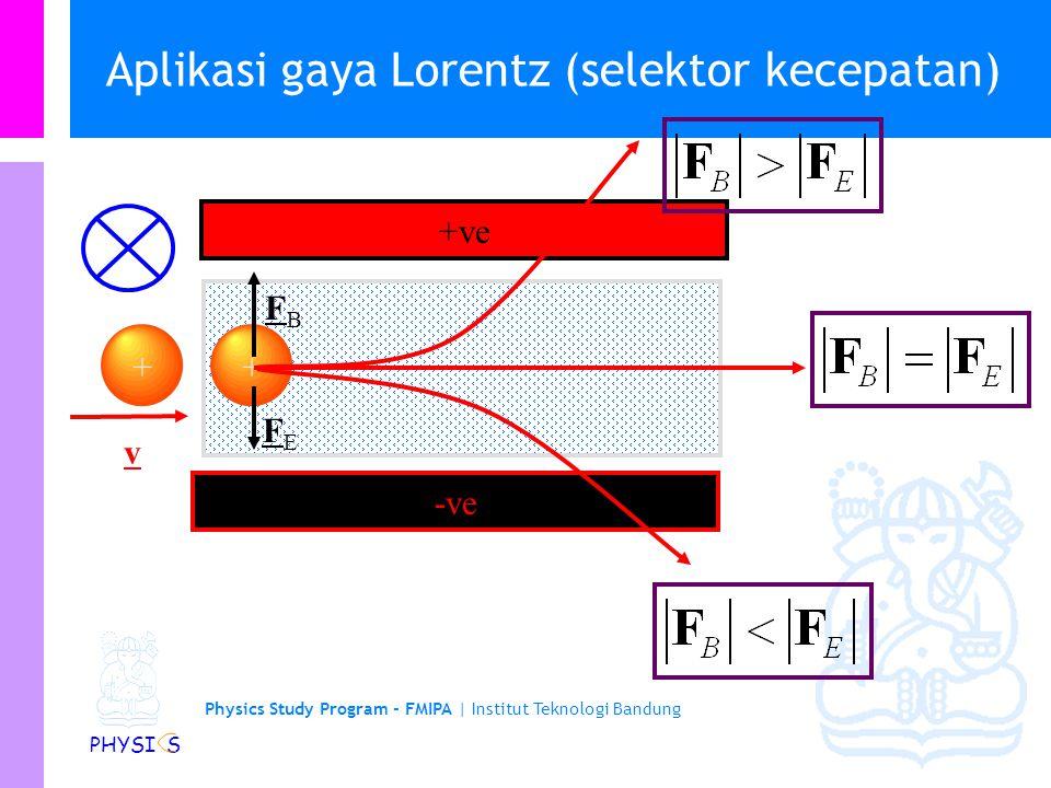 Physics Study Program - FMIPA | Institut Teknologi Bandung PHYSI S Gaya Lorentz pada partikel bermuatan Jika medan listrik E dan medan magnetik B dua- duanya diaplikasikan pada partikel bermuatan maka total gayanya adalah: Gaya ini dikenal sebagai gaya Lorentz: E q  FBFB v FEFE