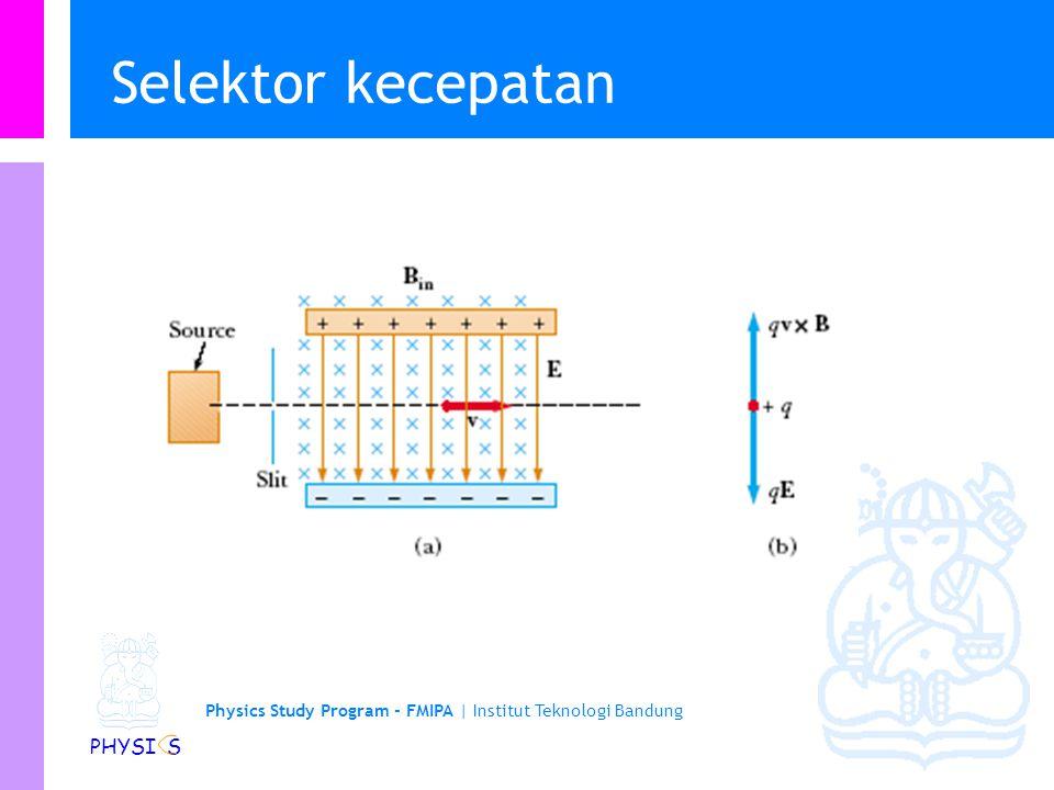 Physics Study Program - FMIPA   Institut Teknologi Bandung PHYSI S Contoh lain Hitunglah medan magnetik pada titik O dari segmen kawat berarus seperti pada gambar.