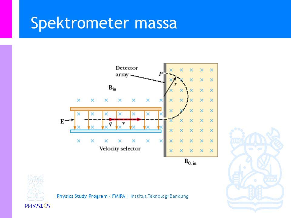Physics Study Program - FMIPA   Institut Teknologi Bandung PHYSI S Contoh lain … Untuk segmen lurus AA' dan CC': Untuk segmen AC, elemen panjang ds selalu tegak lurus dengan r dan mempunyai jarak yang sama ke titik O, sehingga Dengan demikian