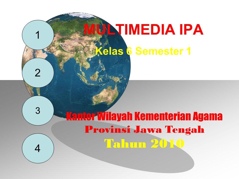 2 1 4 3 Kantor Wilayah Kementerian Agama Provinsi Jawa Tengah Tahun 2010 MULTIMEDIA IPA Kelas 6 Semester 1