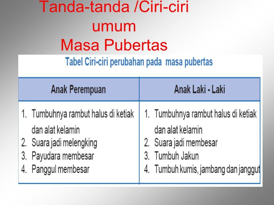 Ciri / Tanda Utama Masa Pubertas Ciri Utama ( Primer ) Masa Pubertas seorang gadis remaja Adalah Menstruasi ( Haidh ) sebagai Tanda Organ Ovarium Telah Menghasilkan Sel Betina ( Ovum ) Ciri Utama ( Primer ) Masa Pubertas Bagi Remaja Laki-laki Adalah Mimpi basah sebagai Tanda Organ Testis Telah Menghasilkan Sel Jantan ( sperma ) Bila Seorang remaja telah mengalami Mimpi Basah / Menstruasi menandakan Telah mulai berfungsinya organ reproduksi yang dimiliki.