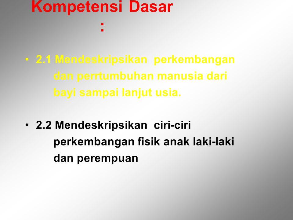Kompetensi Dasar : 2.1 Mendeskripsikan perkembangan dan perrtumbuhan manusia dari bayi sampai lanjut usia. 2.2 Mendeskripsikan ciri-ciri perkembangan