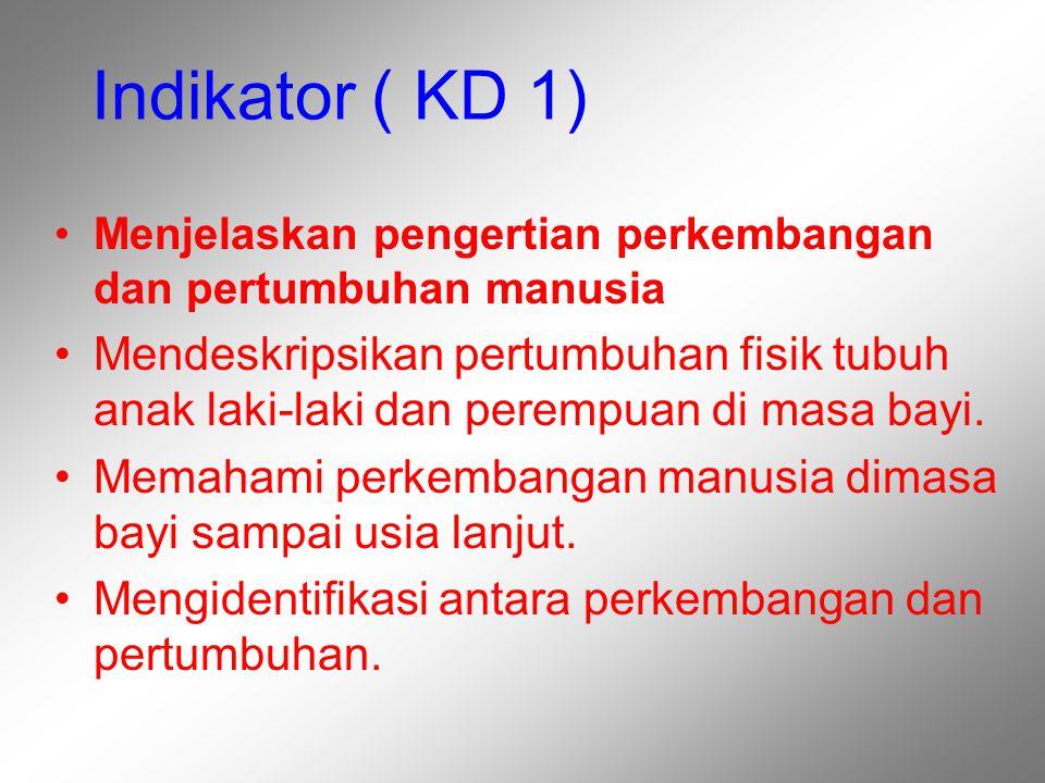 Kompetensi Dasar : 2.1 Mendeskripsikan perkembangan dan perrtumbuhan manusia dari bayi sampai lanjut usia.