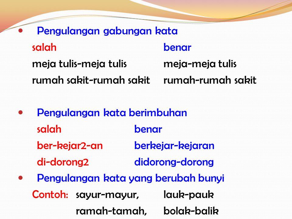 Penulisan Gabungan Kata Pemenggalan kata dasar kata dipenggal atas suku-suku katanya harus memakai tanda hubung.