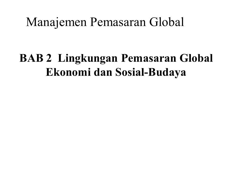 Manajemen Pemasaran Global BAB 2 Lingkungan Pemasaran Global Ekonomi dan Sosial-Budaya