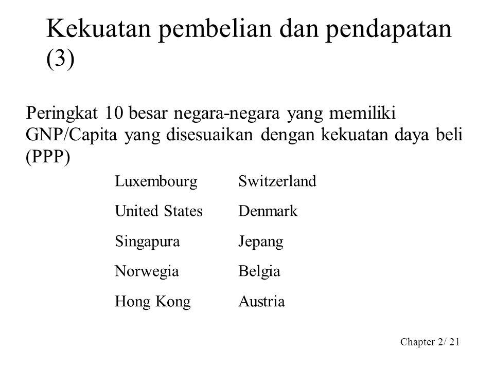 Chapter 2/ 21 Kekuatan pembelian dan pendapatan (3) Peringkat 10 besar negara-negara yang memiliki GNP/Capita yang disesuaikan dengan kekuatan daya be