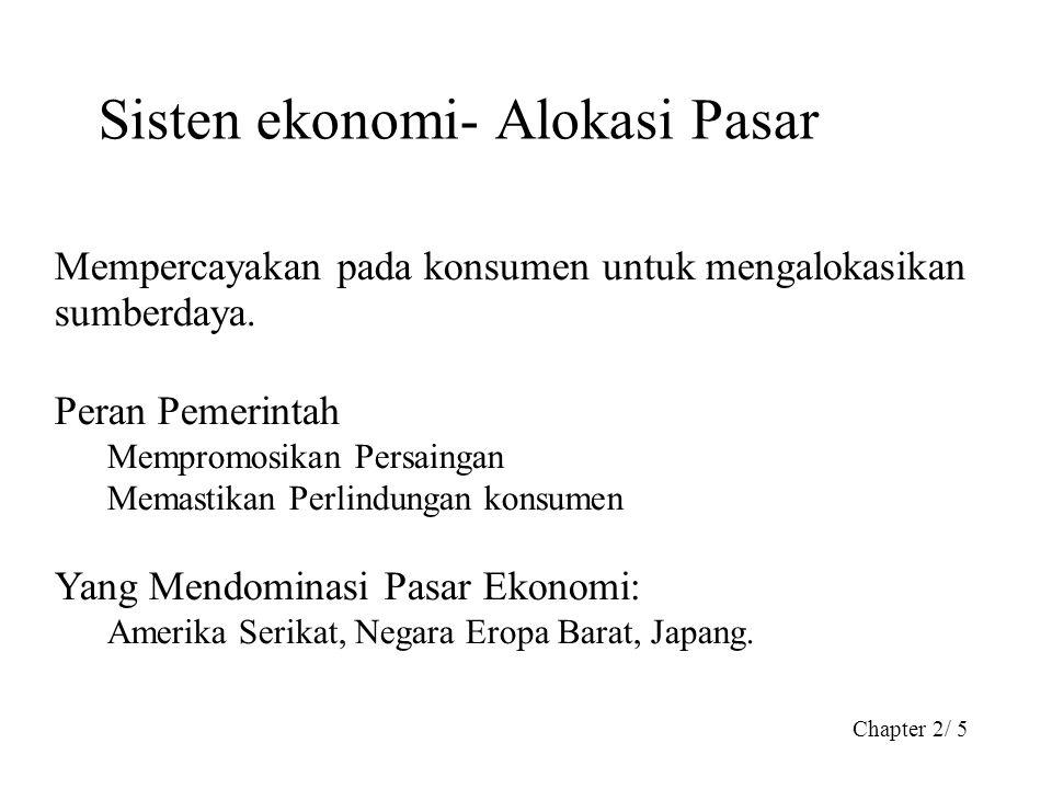 Chapter 2/ 5 Sisten ekonomi- Alokasi Pasar Mempercayakan pada konsumen untuk mengalokasikan sumberdaya. Peran Pemerintah Mempromosikan Persaingan Mema