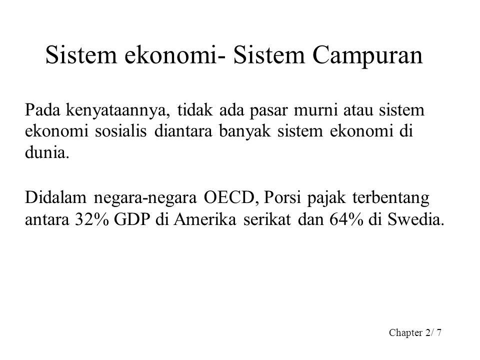 Chapter 2/ 7 Sistem ekonomi- Sistem Campuran Pada kenyataannya, tidak ada pasar murni atau sistem ekonomi sosialis diantara banyak sistem ekonomi di d