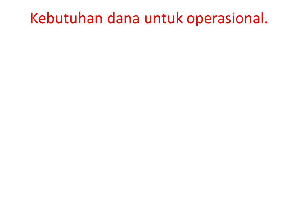 Kebutuhan dana untuk operasional.