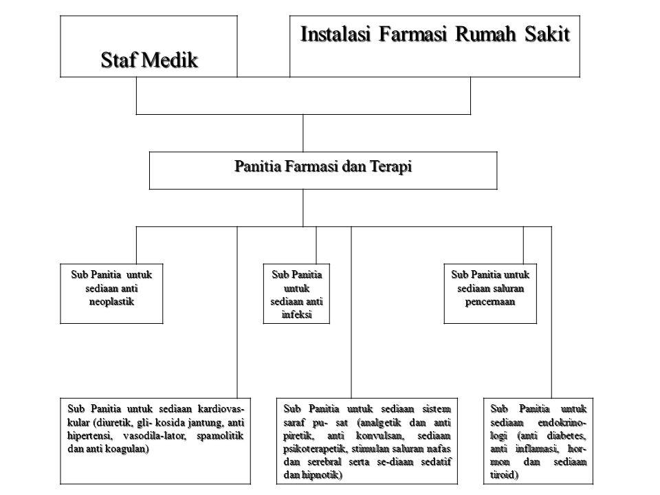 Staf Medik Instalasi Farmasi Rumah Sakit Panitia Farmasi dan Terapi Sub Panitia untuk sediaan anti neoplastik Sub Panitia untuk sediaan anti infeksi S