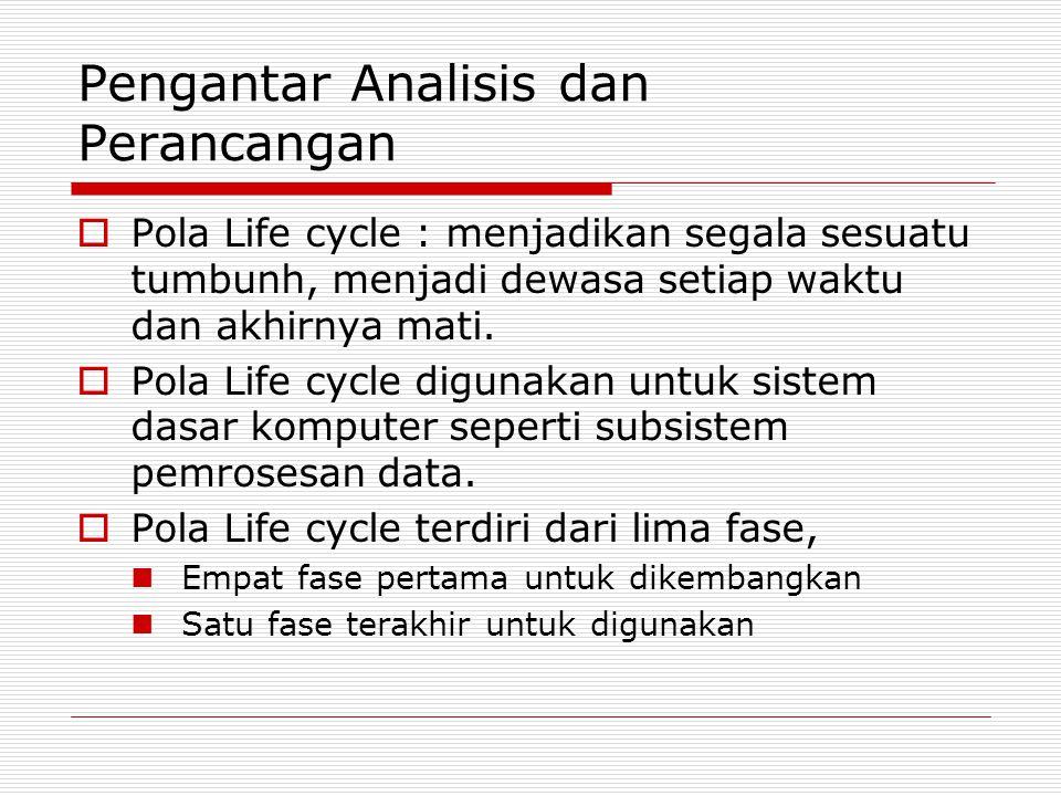 Pengantar Analisis dan Perancangan  Pola Life cycle : menjadikan segala sesuatu tumbunh, menjadi dewasa setiap waktu dan akhirnya mati.  Pola Life c