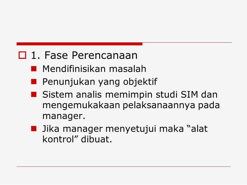  1. Fase Perencanaan Mendifinisikan masalah Penunjukan yang objektif Sistem analis memimpin studi SIM dan mengemukakaan pelaksanaannya pada manager.