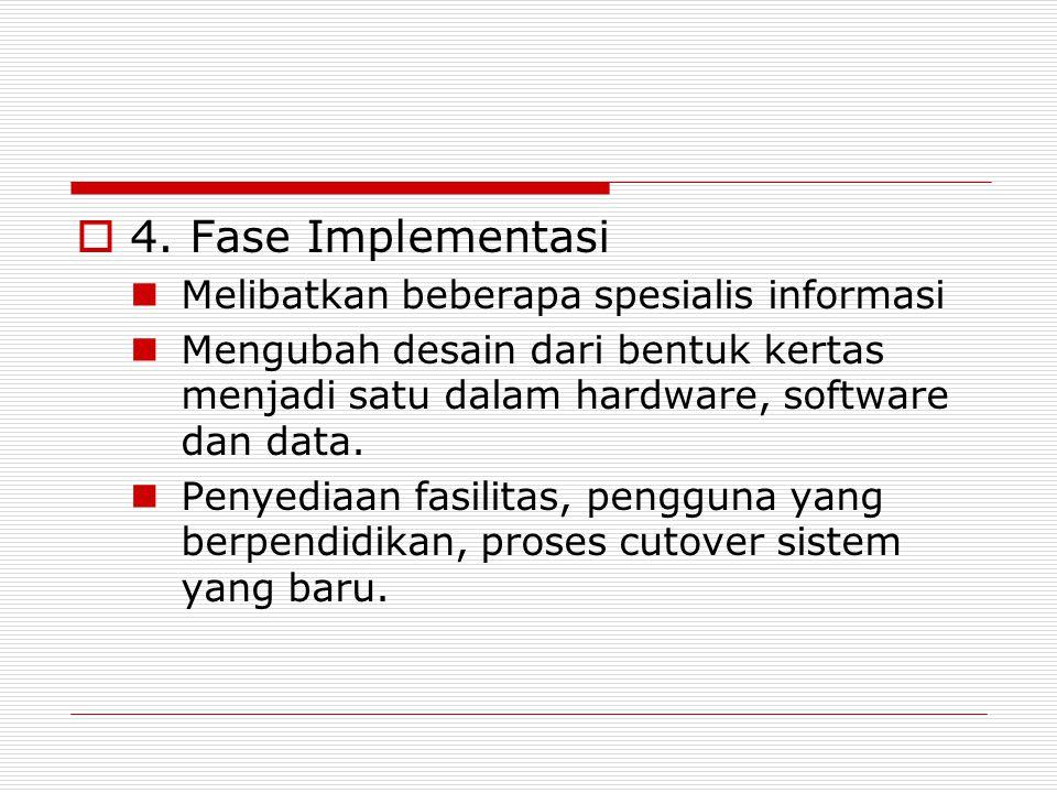  4. Fase Implementasi Melibatkan beberapa spesialis informasi Mengubah desain dari bentuk kertas menjadi satu dalam hardware, software dan data. Peny
