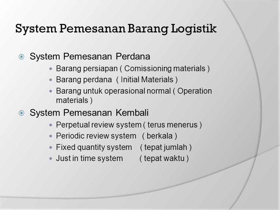 System Pemesanan Barang Logistik  System Pemesanan Perdana Barang persiapan ( Comissioning materials ) Barang perdana ( Initial Materials ) Barang un