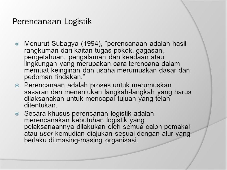 " Menurut Subagya (1994), ""perencanaan adalah hasil rangkuman dari kaitan tugas pokok, gagasan, pengetahuan, pengalaman dan keadaan atau lingkungan ya"