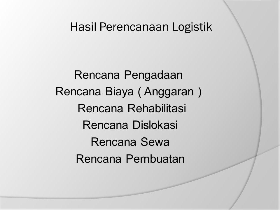 Rencana Pengadaan Rencana Biaya ( Anggaran ) Rencana Rehabilitasi Rencana Dislokasi Rencana Sewa Rencana Pembuatan Hasil Perencanaan Logistik