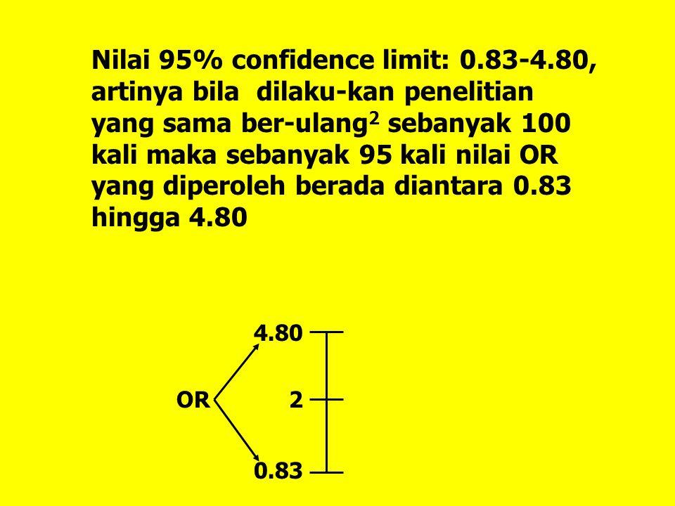 Nilai 95% confidence limit: 0.83-4.80, artinya bila dilaku-kan penelitian yang sama ber-ulang 2 sebanyak 100 kali maka sebanyak 95 kali nilai OR yang