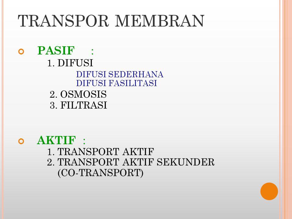 TRANSPOR MEMBRAN PASIF : 1. DIFUSI DIFUSI SEDERHANA DIFUSI FASILITASI 2. OSMOSIS 3. FILTRASI AKTIF : 1. TRANSPORT AKTIF 2. TRANSPORT AKTIF SEKUNDER (C