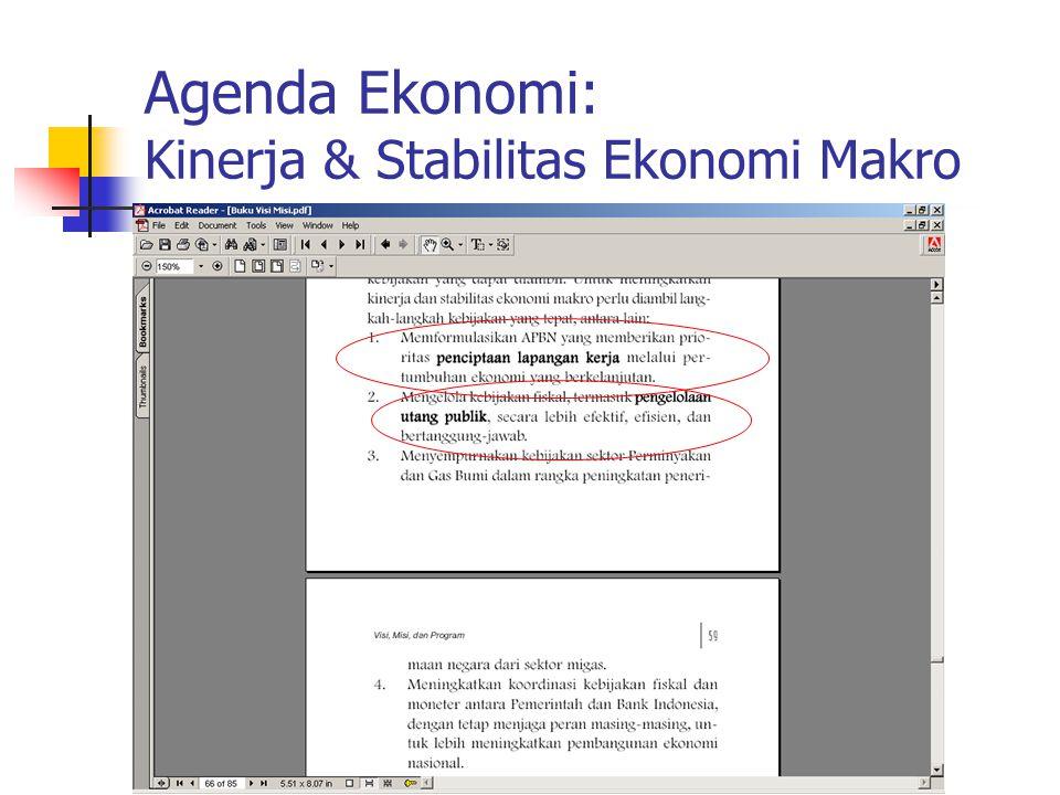 Agenda Ekonomi: Kinerja & Stabilitas Ekonomi Makro