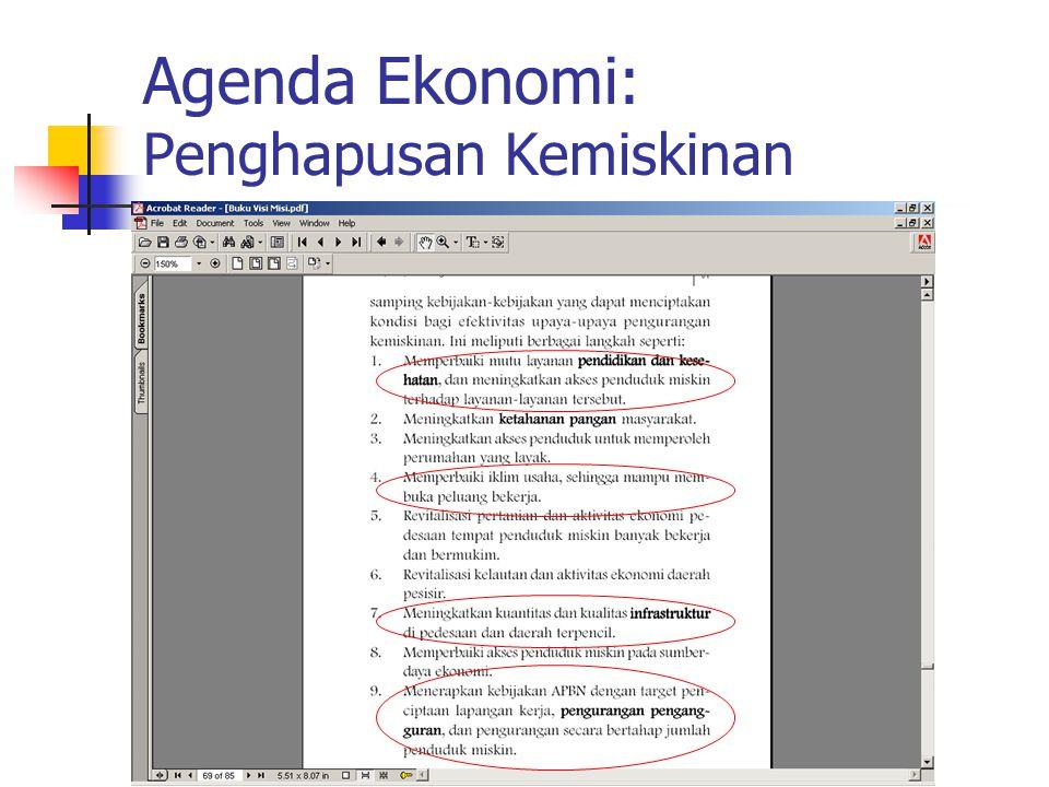 Agenda Ekonomi: Penghapusan Kemiskinan