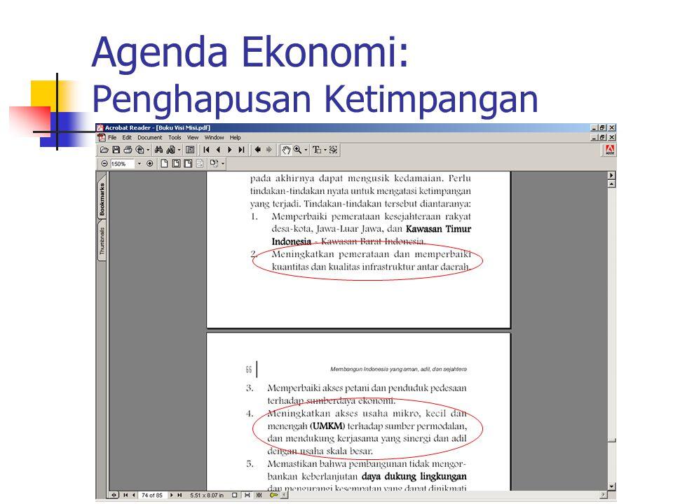 Agenda Ekonomi: Penghapusan Ketimpangan