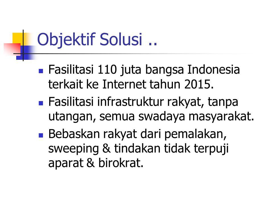 Objektif Solusi..Fasilitasi 110 juta bangsa Indonesia terkait ke Internet tahun 2015.