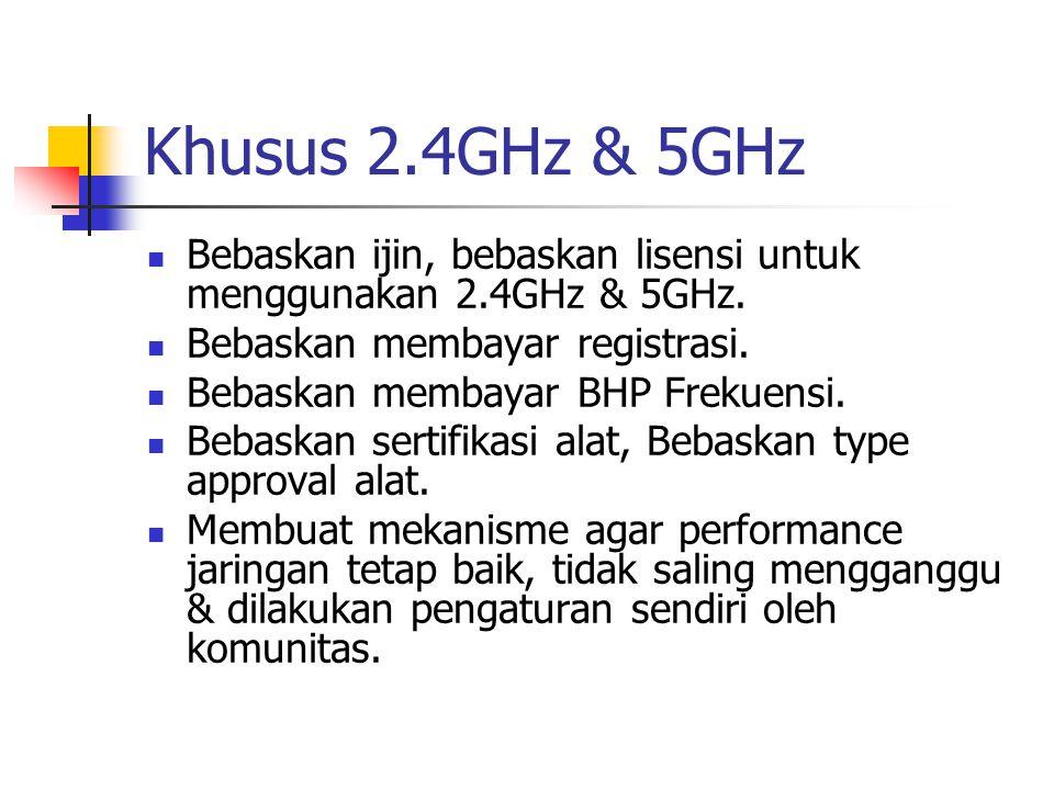 Khusus 2.4GHz & 5GHz Bebaskan ijin, bebaskan lisensi untuk menggunakan 2.4GHz & 5GHz.