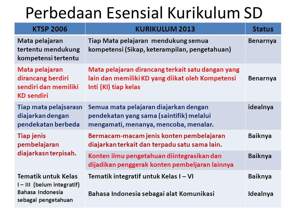 Perbedaan Esensial Kurikulum SD KTSP 2006KURIKULUM 2013Status Mata pelajaran tertentu mendukung kompetensi tertentu Tiap Mata pelajaran mendukung semu