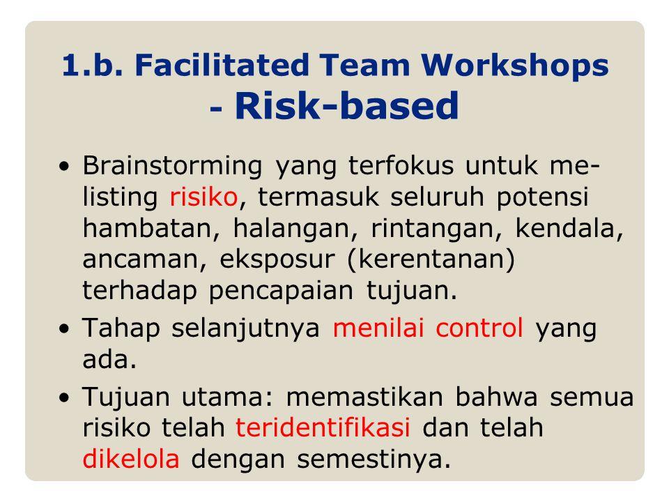 1.b. Facilitated Team Workshops - Risk-based Brainstorming yang terfokus untuk me- listing risiko, termasuk seluruh potensi hambatan, halangan, rintan