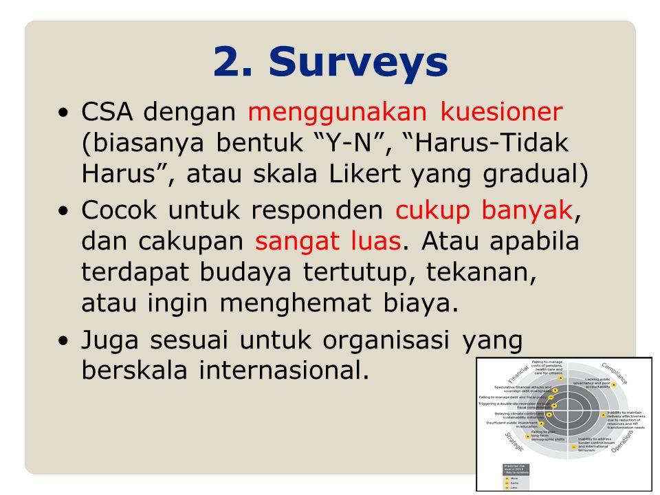 """2. Surveys CSA dengan menggunakan kuesioner (biasanya bentuk """"Y-N"""", """"Harus-Tidak Harus"""", atau skala Likert yang gradual) Cocok untuk responden cukup b"""