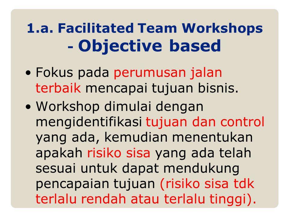 1.a. Facilitated Team Workshops - Objective based Fokus pada perumusan jalan terbaik mencapai tujuan bisnis. Workshop dimulai dengan mengidentifikasi