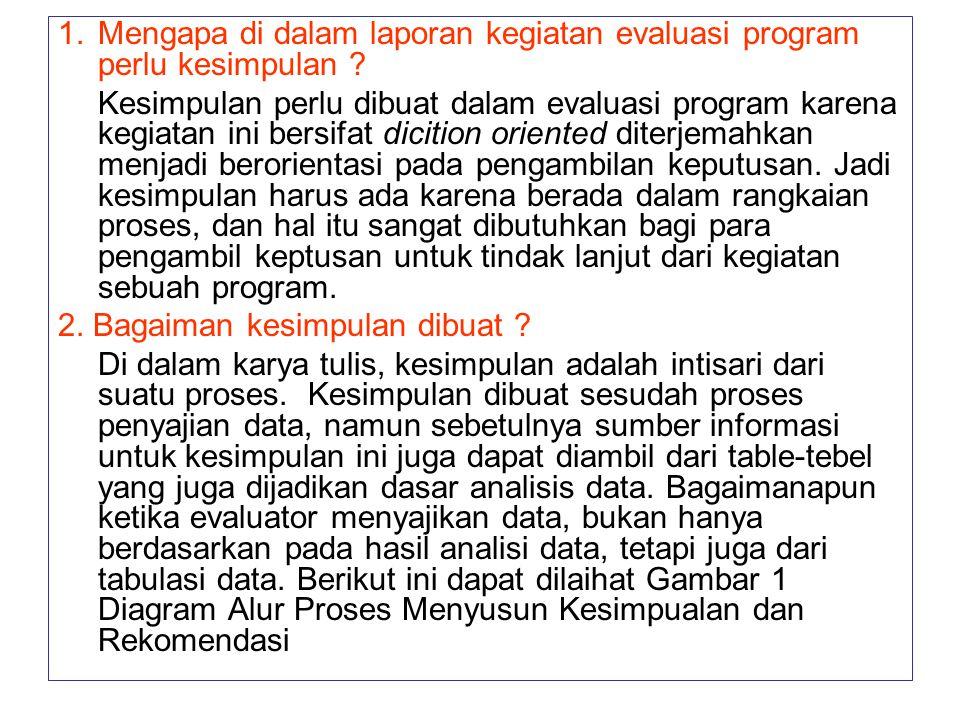 1.Mengapa di dalam laporan kegiatan evaluasi program perlu kesimpulan ? Kesimpulan perlu dibuat dalam evaluasi program karena kegiatan ini bersifat di
