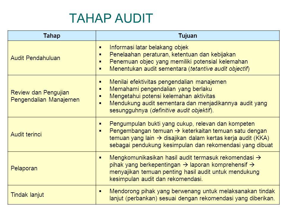 TAHAP AUDIT TahapTujuan Audit Pendahuluan  Informasi latar belakang objek  Penelaahan peraturan, ketentuan dan kebijakan  Penemuan objec yang memil