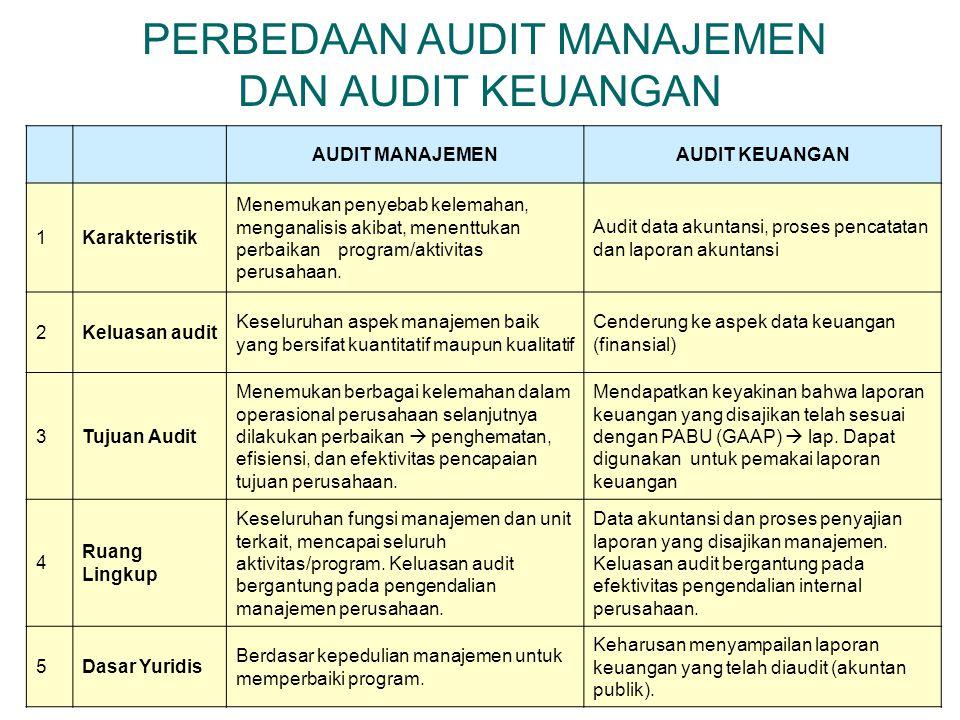 PERBEDAAN AUDIT MANAJEMEN DAN AUDIT KEUANGAN AUDIT MANAJEMENAUDIT KEUANGAN 6 Pelaksana audit Audit Internal maupun eksternal  objektivitasnya.