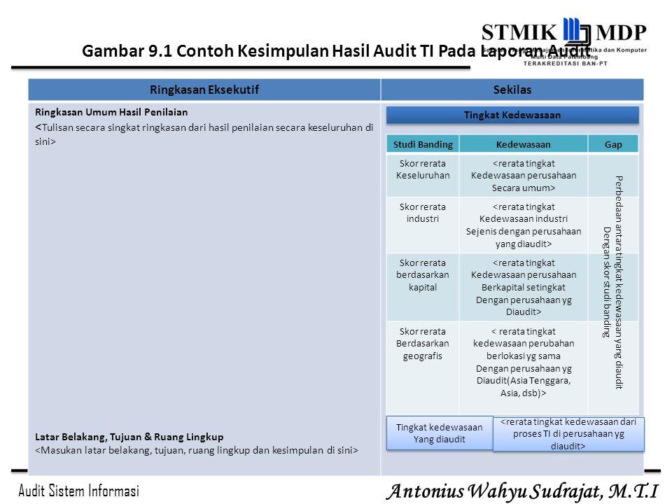 Audit Sistem Informasi Antonius Wahyu Sudrajat, M.T.I Gambar 9.1 Contoh Kesimpulan Hasil Audit TI Pada Laporan Audit Ringkasan EksekutifSekilas Ringka