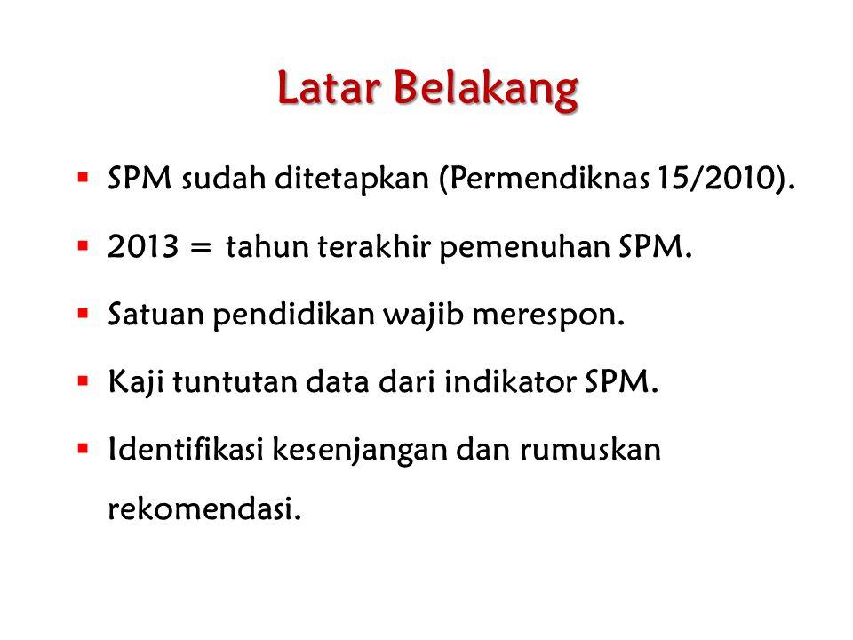  SPM sudah ditetapkan (Permendiknas 15/2010).  2013 = tahun terakhir pemenuhan SPM.  Satuan pendidikan wajib merespon.  Kaji tuntutan data dari in