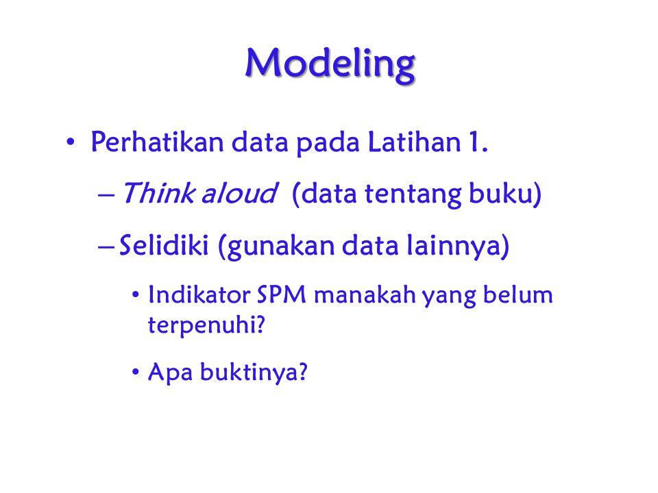 Modeling Perhatikan data pada Latihan 1. – Think aloud (data tentang buku) – Selidiki (gunakan data lainnya) Indikator SPM manakah yang belum terpenuh