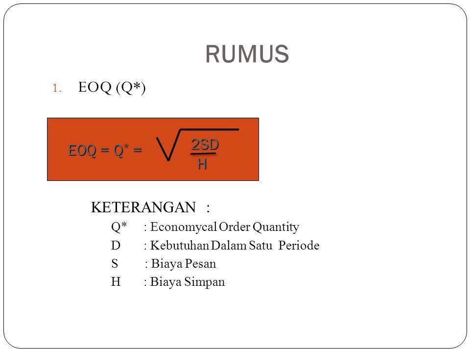 RUMUS 1. EOQ (Q*) KETERANGAN : Q* : Economycal Order Quantity D : Kebutuhan Dalam Satu Periode S : Biaya Pesan H : Biaya Simpan EOQ = Q * = 2SD H