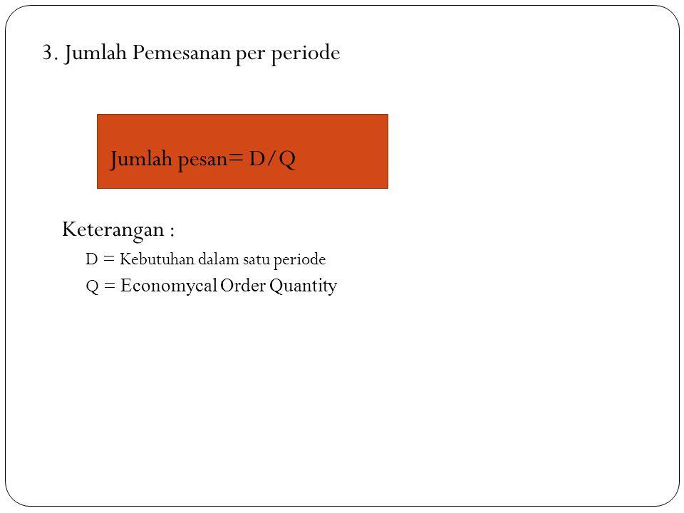 3. Jumlah Pemesanan per periode Jumlah pesan= D/Q Keterangan : D = Kebutuhan dalam satu periode Q = Economycal Order Quantity