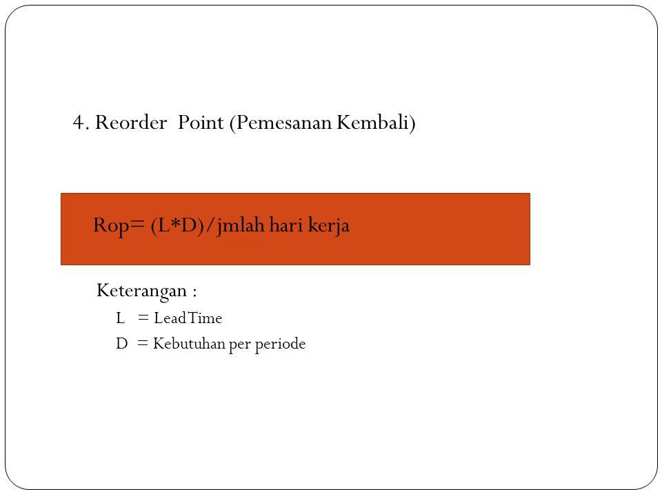 4. Reorder Point (Pemesanan Kembali) Rop= (L*D)/jmlah hari kerja Keterangan : L = Lead Time D = Kebutuhan per periode