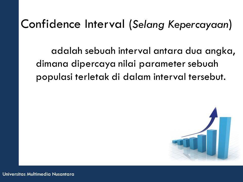 Universitas Multimedia Nusantara Confidence Interval ( Selang Kepercayaan ) adalah sebuah interval antara dua angka, dimana dipercaya nilai parameter sebuah populasi terletak di dalam interval tersebut.